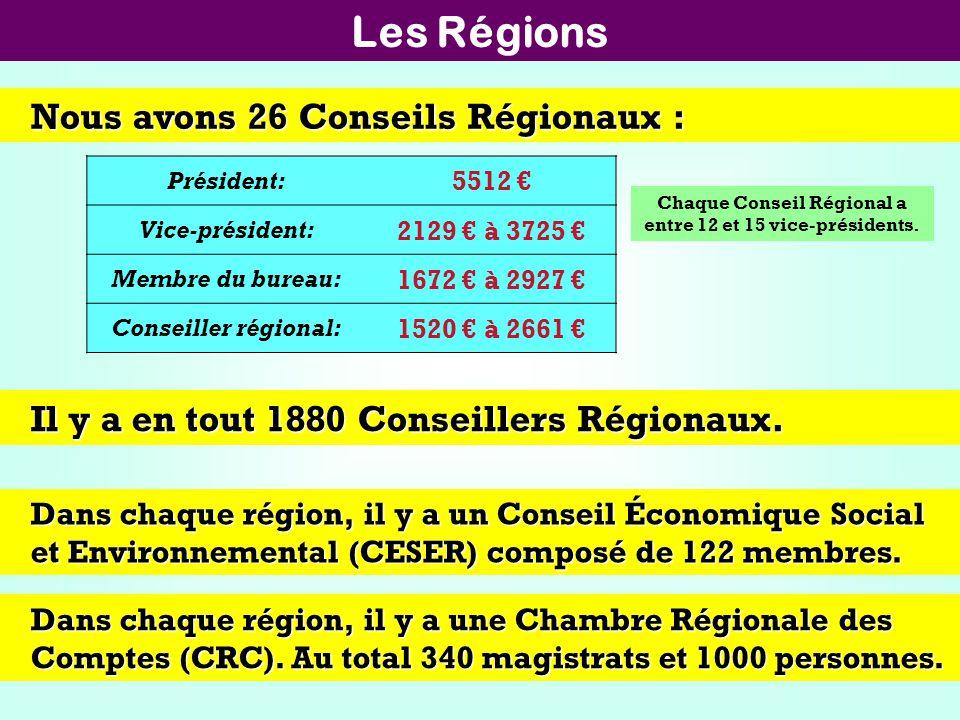 Les Régions Nous avons 26 Conseils Régionaux : Président: 5512 Vice-président: 2129 à 3725 Membre du bureau: 1672 à 2927 Conseiller régional: 1520 à 2