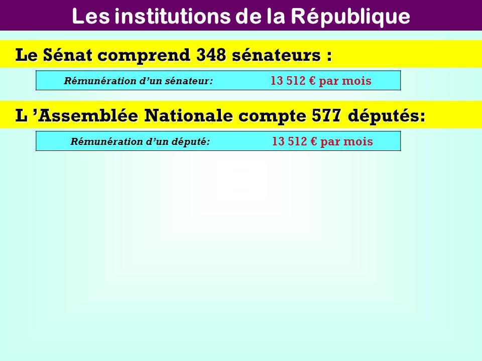 Les institutions de la République Le Sénat comprend 348 sénateurs : Rémunération dun sénateur: 13 512 par mois