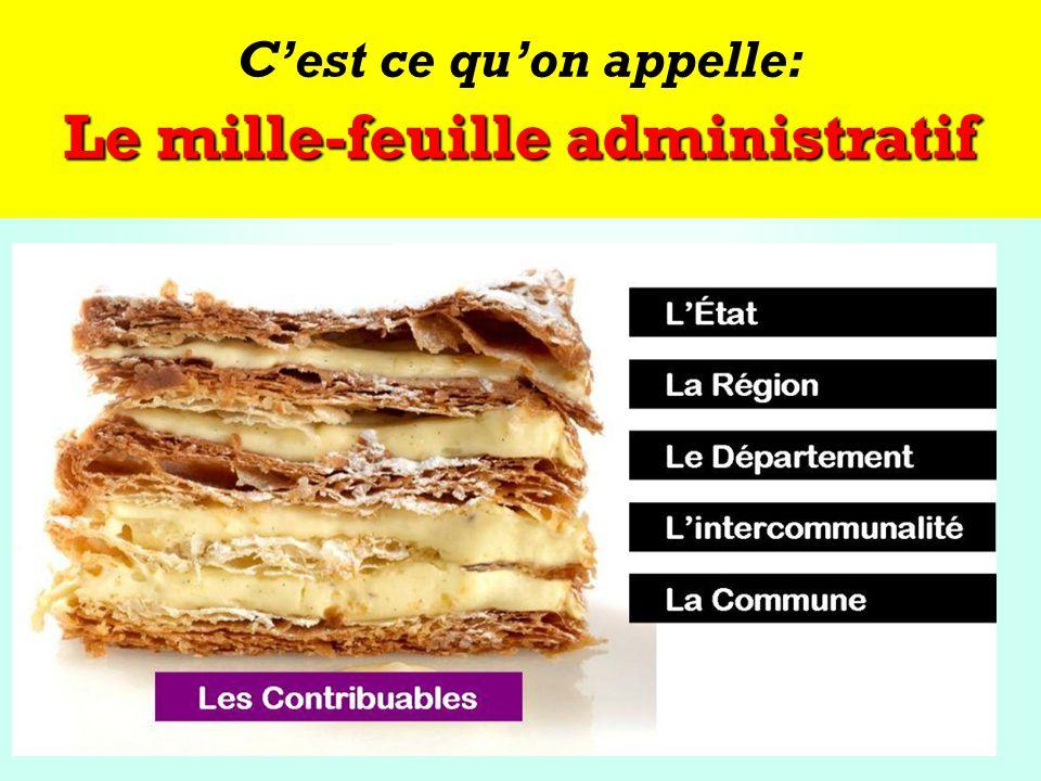 La France est administrée à de nombreux niveaux: 27 Régions 101 Départements 342 Arrondissements 17 000 Intercommunalités 4 052 Cantons 36 700 Commune