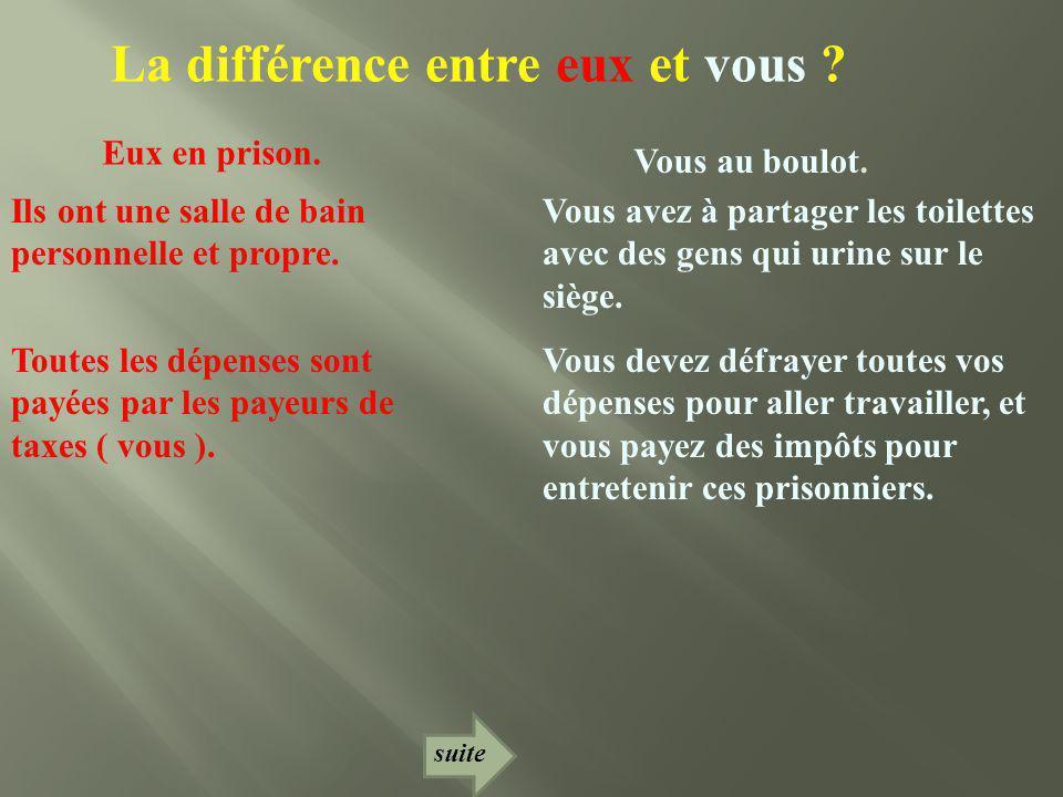 La différence entre eux et vous ? Eux en prison.Vous au boulot. Ils passent la majorité de leur temps dans une cellule de 10m x10m. Vous passez la maj