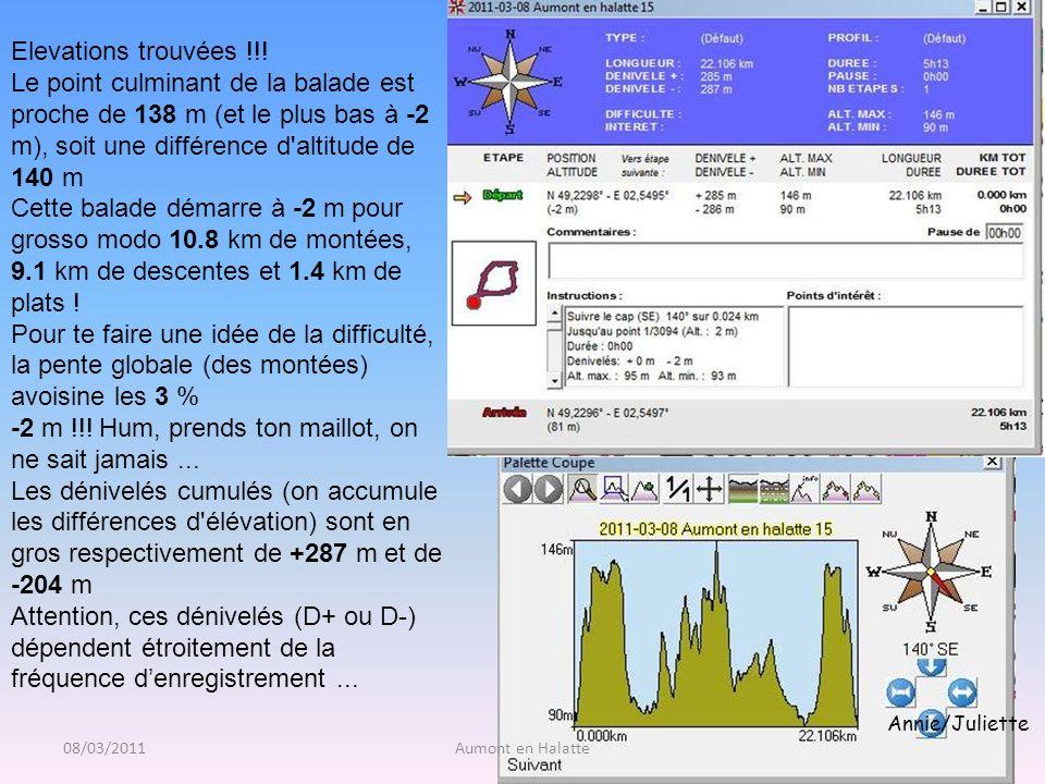 Aumont en Halatte Annie/Juliette 08/03/2011 Elevations trouvées !!.