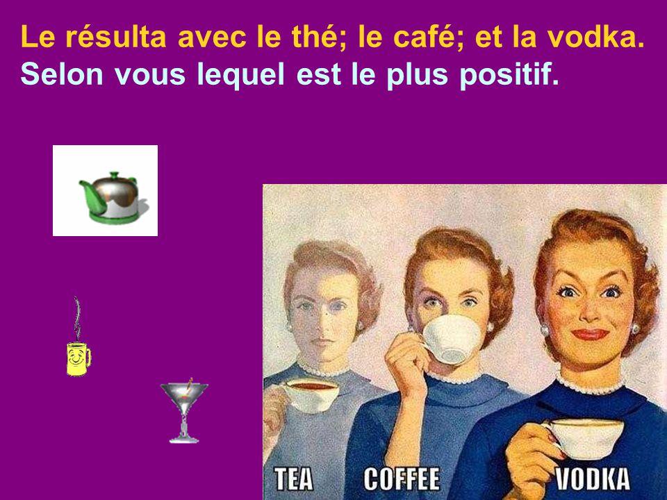 Le résulta avec le thé; le café; et la vodka. Selon vous lequel est le plus positif.