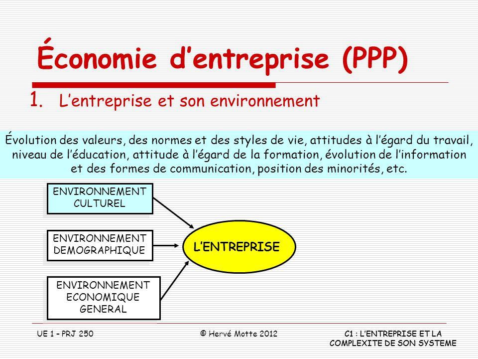 Économie dentreprise (PPP) C1 : LENTREPRISE ET LA COMPLEXITE DE SON SYSTEME UE 1 – PRJ 250© Hervé Motte 2012 1. Lentreprise et son environnement Évolu