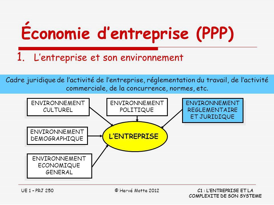 Économie dentreprise (PPP) C1 : LENTREPRISE ET LA COMPLEXITE DE SON SYSTEME UE 1 – PRJ 250© Hervé Motte 2012 1. Lentreprise et son environnement Cadre