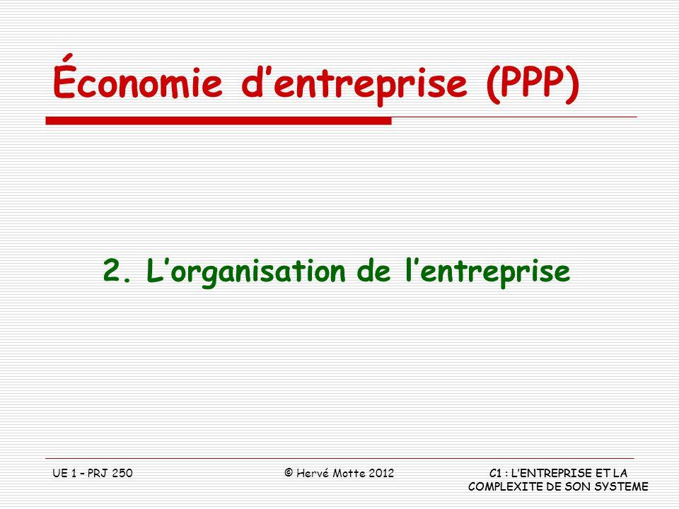 Économie dentreprise (PPP) C1 : LENTREPRISE ET LA COMPLEXITE DE SON SYSTEME UE 1 – PRJ 250© Hervé Motte 2012 2. Lorganisation de lentreprise C1 : LENT