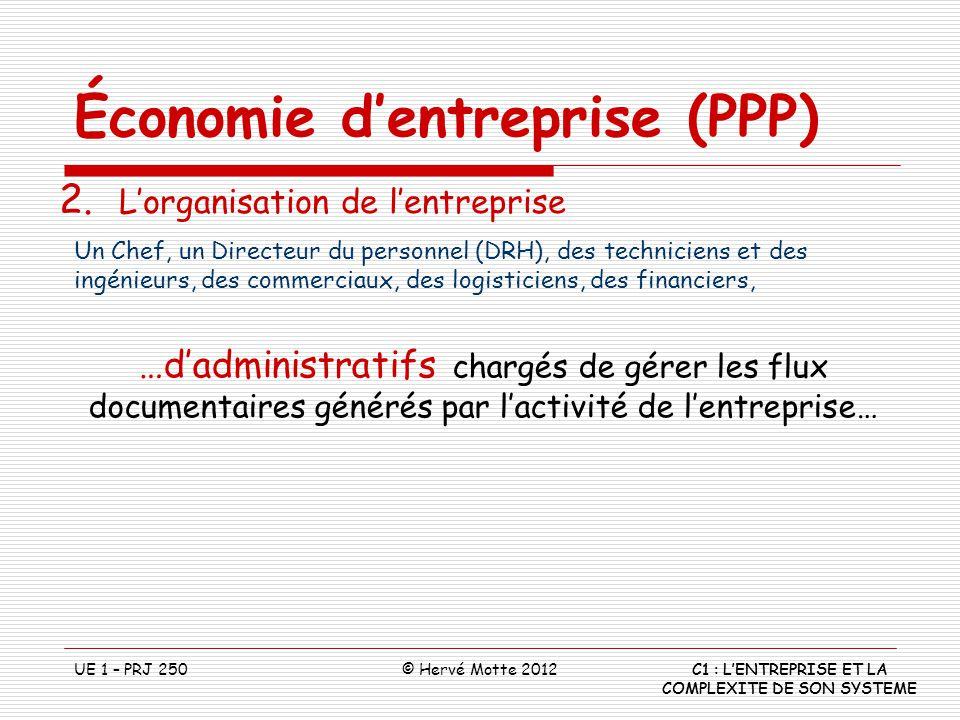 Économie dentreprise (PPP) C1 : LENTREPRISE ET LA COMPLEXITE DE SON SYSTEME UE 1 – PRJ 250© Hervé Motte 2012 2. Lorganisation de lentreprise …dadminis
