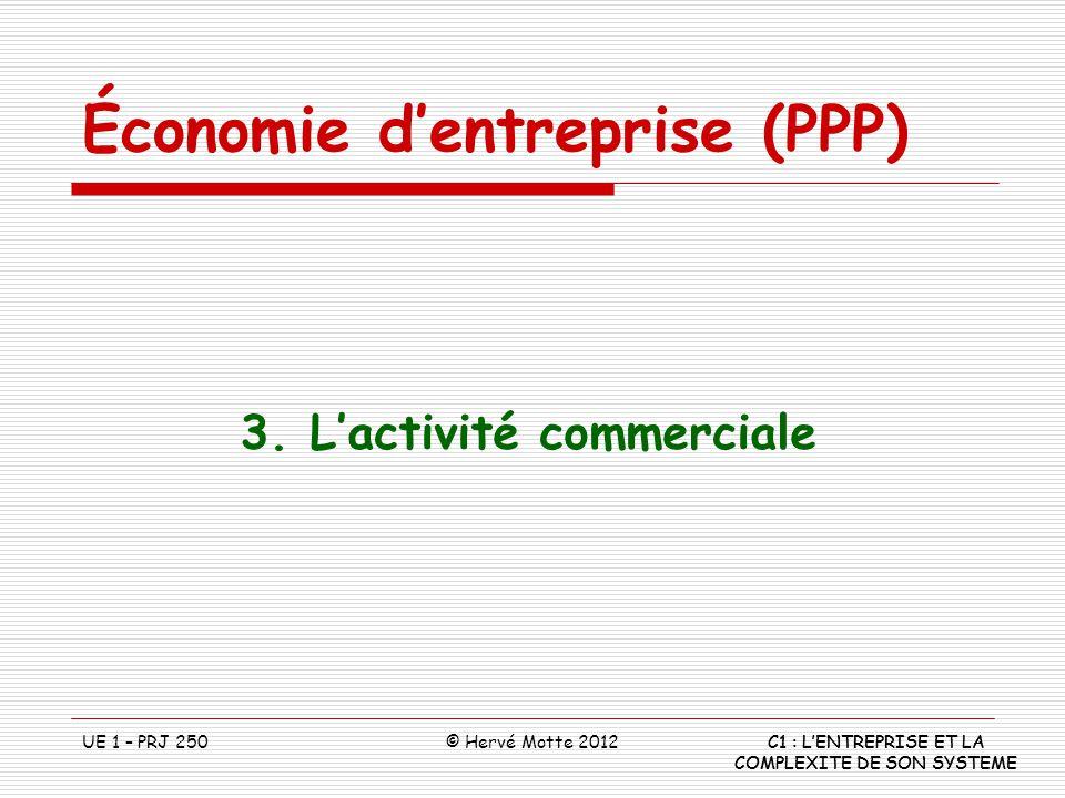 Économie dentreprise (PPP) C1 : LENTREPRISE ET LA COMPLEXITE DE SON SYSTEME UE 1 – PRJ 250© Hervé Motte 2012 3. Lactivité commerciale C1 : LENTREPRISE