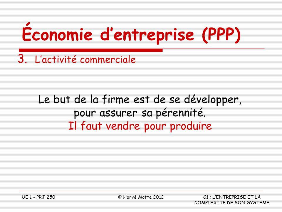 Économie dentreprise (PPP) C1 : LENTREPRISE ET LA COMPLEXITE DE SON SYSTEME UE 1 – PRJ 250© Hervé Motte 2012 3. Lactivité commerciale Le but de la fir