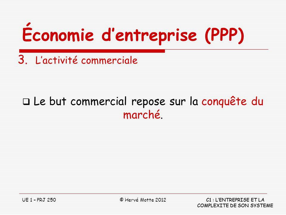 Économie dentreprise (PPP) C1 : LENTREPRISE ET LA COMPLEXITE DE SON SYSTEME UE 1 – PRJ 250© Hervé Motte 2012 3. Lactivité commerciale Le but commercia