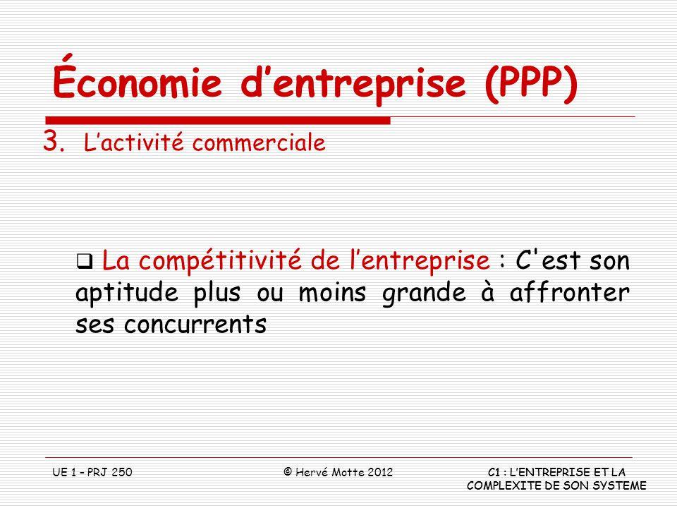 Économie dentreprise (PPP) C1 : LENTREPRISE ET LA COMPLEXITE DE SON SYSTEME UE 1 – PRJ 250© Hervé Motte 2012 3. Lactivité commerciale La compétitivité