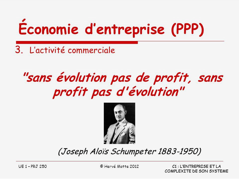Économie dentreprise (PPP) C1 : LENTREPRISE ET LA COMPLEXITE DE SON SYSTEME UE 1 – PRJ 250© Hervé Motte 2012 3. Lactivité commerciale