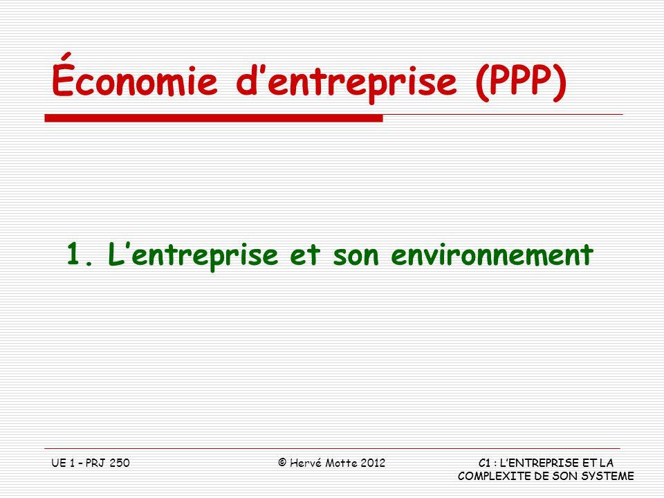 Économie dentreprise (PPP) C1 : LENTREPRISE ET LA COMPLEXITE DE SON SYSTEME UE 1 – PRJ 250© Hervé Motte 2012 1. Lentreprise et son environnement C1 :