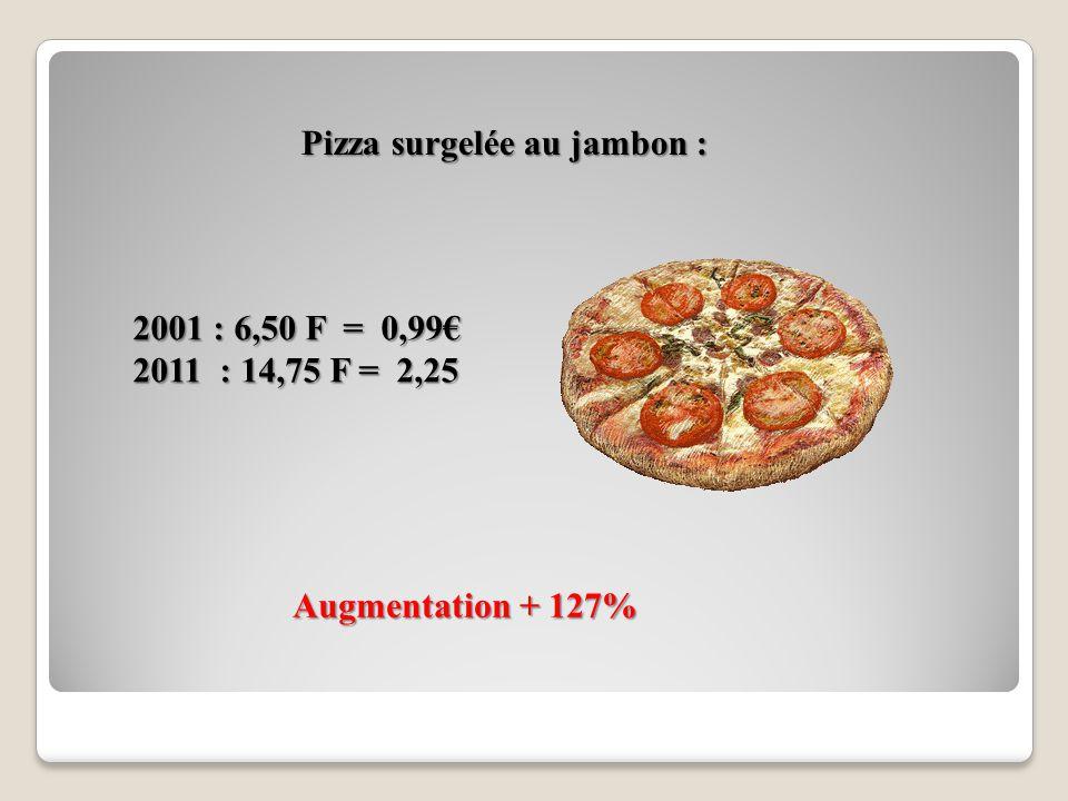 Steak haché : Augmentation + 107% 2001 : 12 F = 1,83 2001 : 12 F = 1,83 2011 : 24,86 F = 3,79 2011 : 24,86 F = 3,79