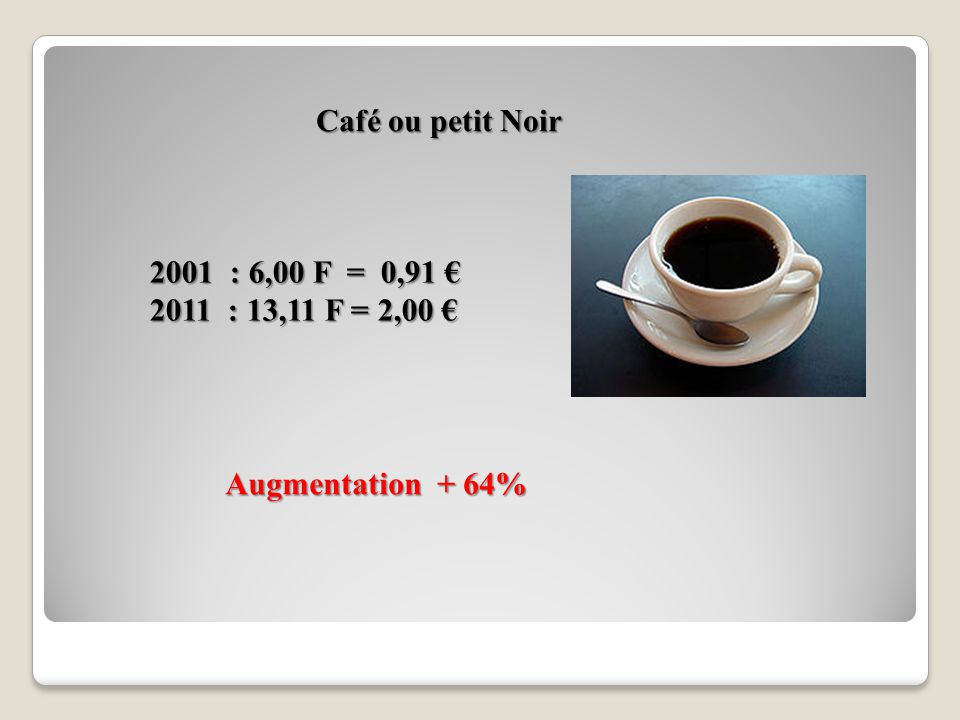 Tee-shirt : Augmentation + 556% 2001 : 10,00F = 1,52 2001 : 10,00F = 1,52 2011 : 64,61F = 9,85
