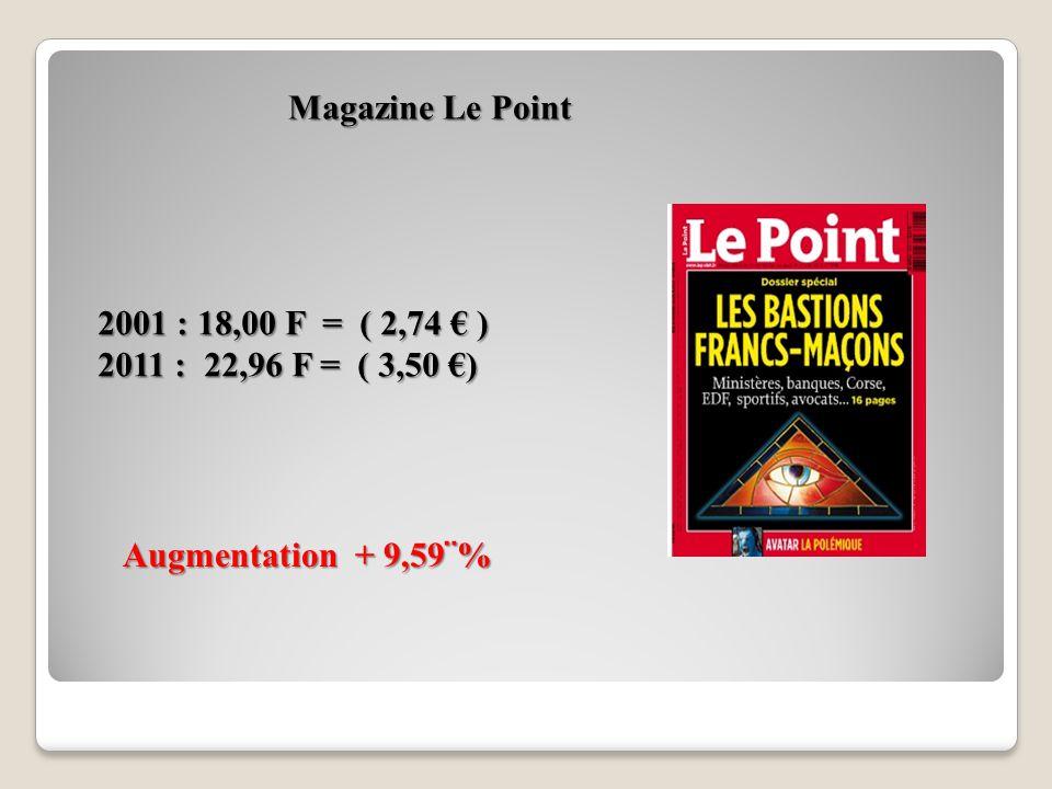 Litre DEvian Augmentation +38,3 %, Augmentation +23,08 % Coca Cola