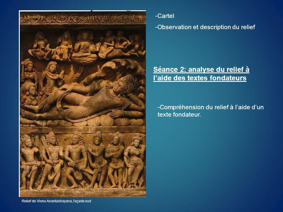 Relief de Visnu Anantashayana, façade sud Brahma Visnu Shiva -Fixation de liconographie hindouiste: la sculpture hindouiste est religieuse et codifiée Miniatures du 18 ème siècle