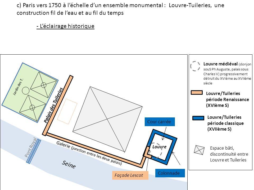 Espace bâti, discontinuité entre Louvre et Tuileries c) Paris vers 1750 à léchelle dun ensemble monumental : Louvre-Tuileries, une construction fil de