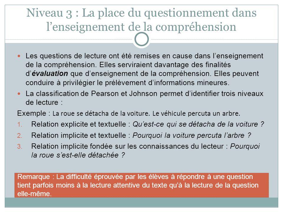 Niveau 3 : La place du questionnement dans lenseignement de la compréhension Les questions de lecture ont été remises en cause dans lenseignement de l