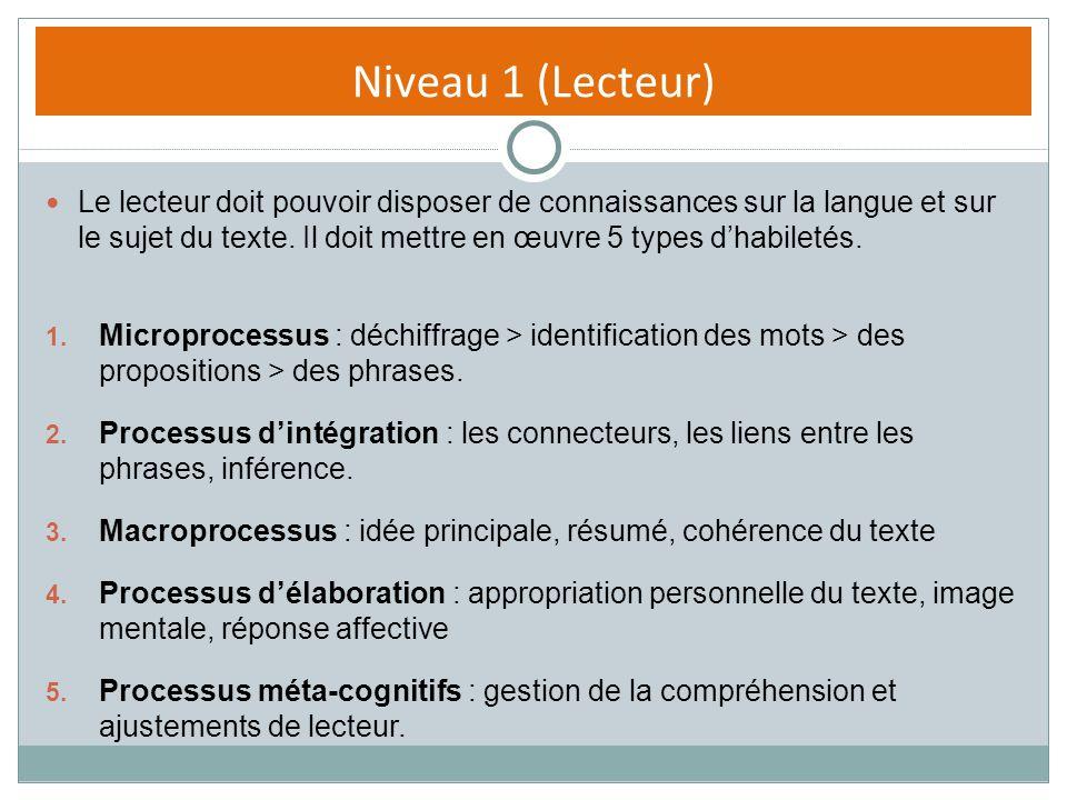 Niveau 1 (Lecteur) Le lecteur doit pouvoir disposer de connaissances sur la langue et sur le sujet du texte. Il doit mettre en œuvre 5 types dhabileté