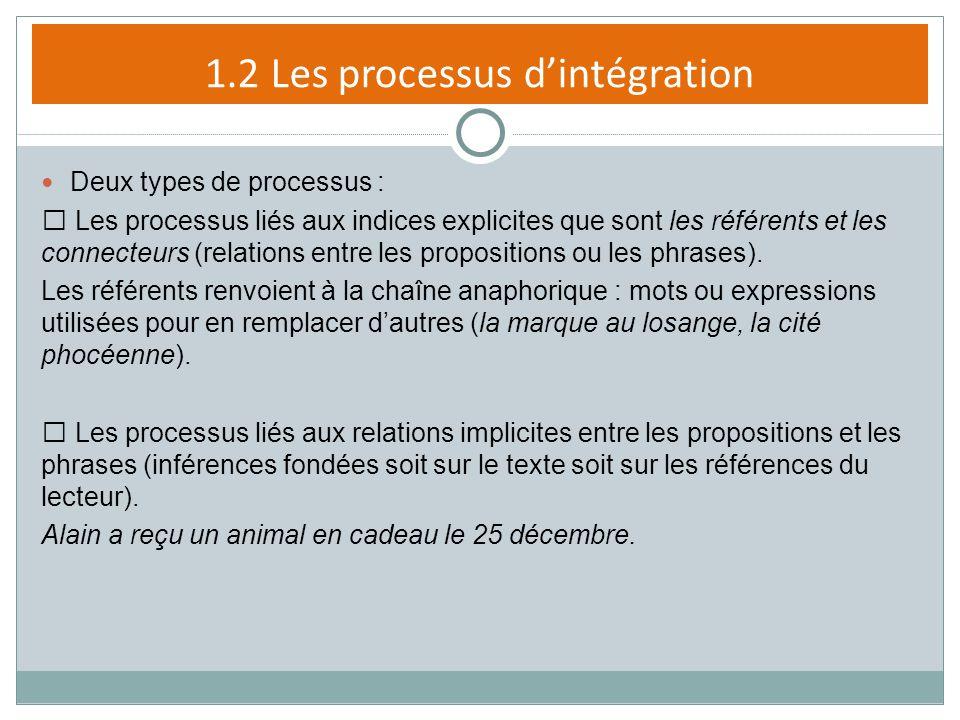 1.2 Les processus dintégration Deux types de processus : Les processus liés aux indices explicites que sont les référents et les connecteurs (relation