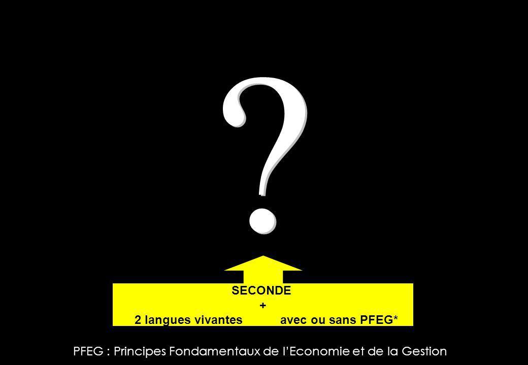 SECONDE + 2 langues vivantes avec ou sans PFEG* SECONDE + 2 langues vivantes avec ou sans PFEG* PFEG : Principes Fondamentaux de lEconomie et de la Gestion