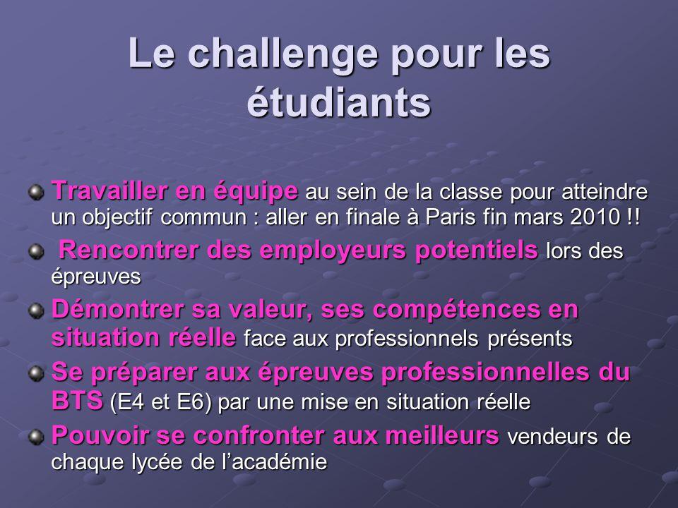 Le challenge pour les étudiants Travailler en équipe au sein de la classe pour atteindre un objectif commun : aller en finale à Paris fin mars 2010 !!