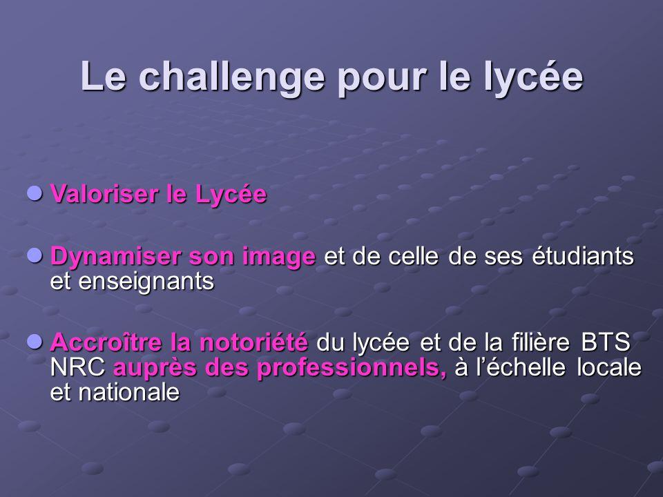 Le challenge pour le lycée Valoriser le Lycée Valoriser le Lycée Dynamiser son image et de celle de ses étudiants et enseignants Dynamiser son image e