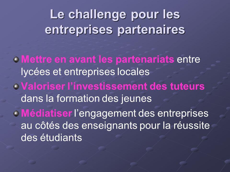 Le challenge pour les entreprises partenaires Mettre en avant les partenariats entre lycées et entreprises locales Valoriser linvestissement des tuteurs dans la formation des jeunes Médiatiser lengagement des entreprises au côtés des enseignants pour la réussite des étudiants