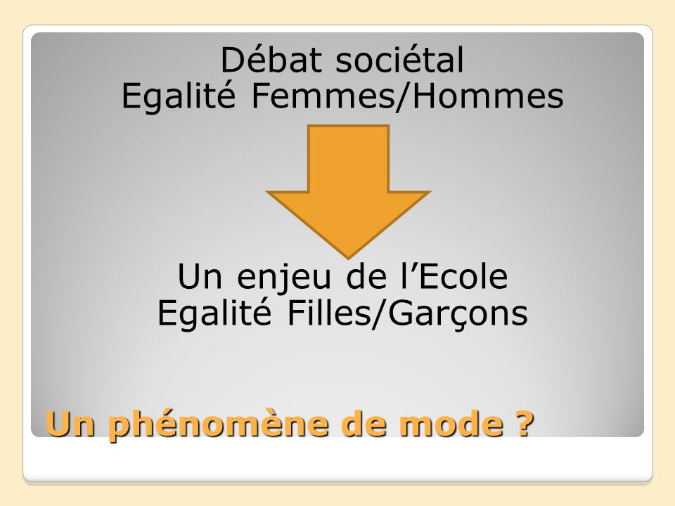 Un phénomène de mode ? Débat sociétal Egalité Femmes/Hommes Un enjeu de lEcole Egalité Filles/Garçons
