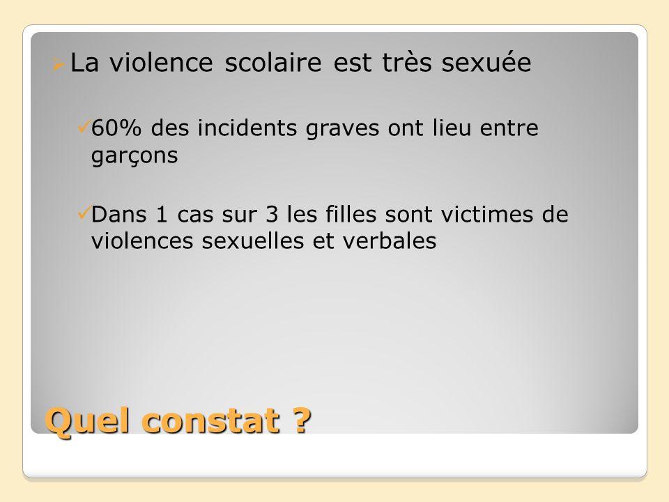 Quel constat ? La violence scolaire est très sexuée 60% des incidents graves ont lieu entre garçons Dans 1 cas sur 3 les filles sont victimes de viole