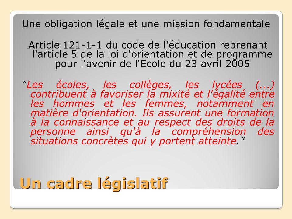 Un cadre législatif Une obligation légale et une mission fondamentale Article 121-1-1 du code de l'éducation reprenant l'article 5 de la loi d'orienta
