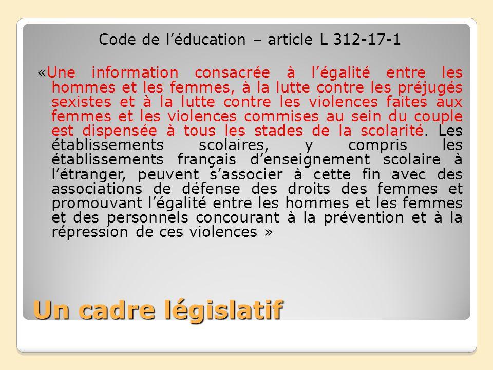 Un cadre législatif Code de léducation – article L 312-17-1 «Une information consacrée à légalité entre les hommes et les femmes, à la lutte contre le