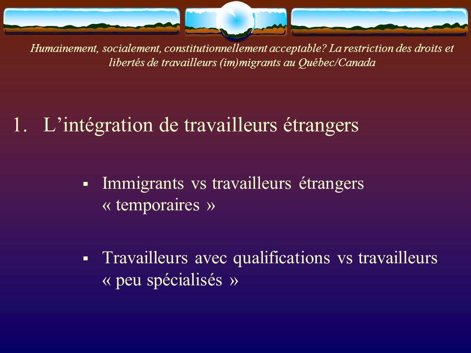 Droits et libertés reconnues au Qc/Can Trav.