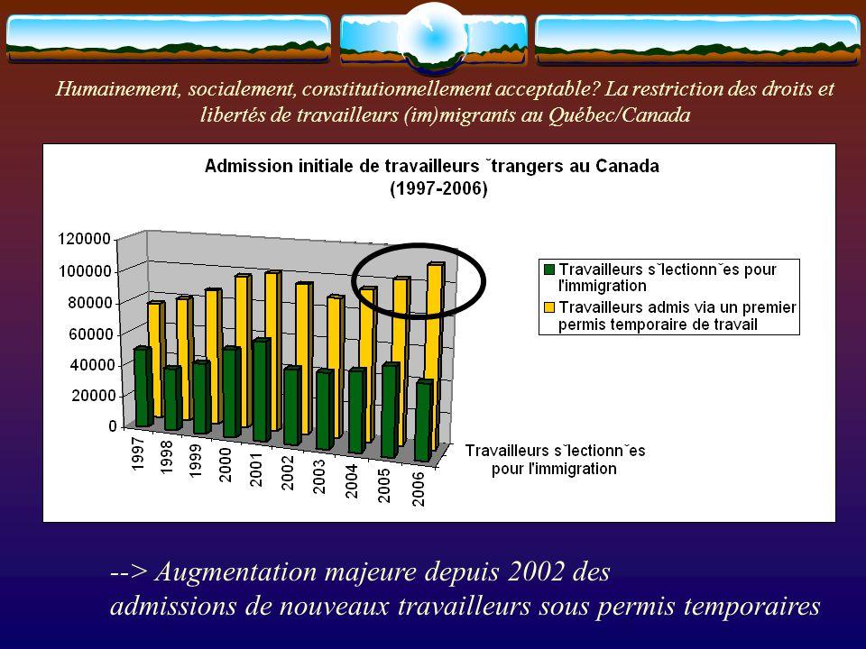 2.Aspects problématiques de la politique actuelle Labsence de protection publique