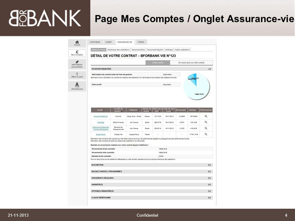 Confidentiel4 Page Mes Comptes / Onglet Assurance-vie 21-11-2013