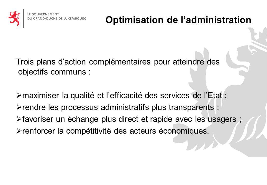 Plan daction de la réforme administrative 2010-2014