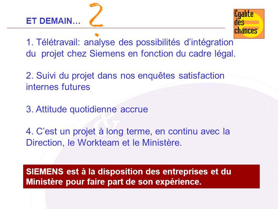 ET DEMAIN… 1. Télétravail: analyse des possibilités dintégration du projet chez Siemens en fonction du cadre légal. 2. Suivi du projet dans nos enquêt