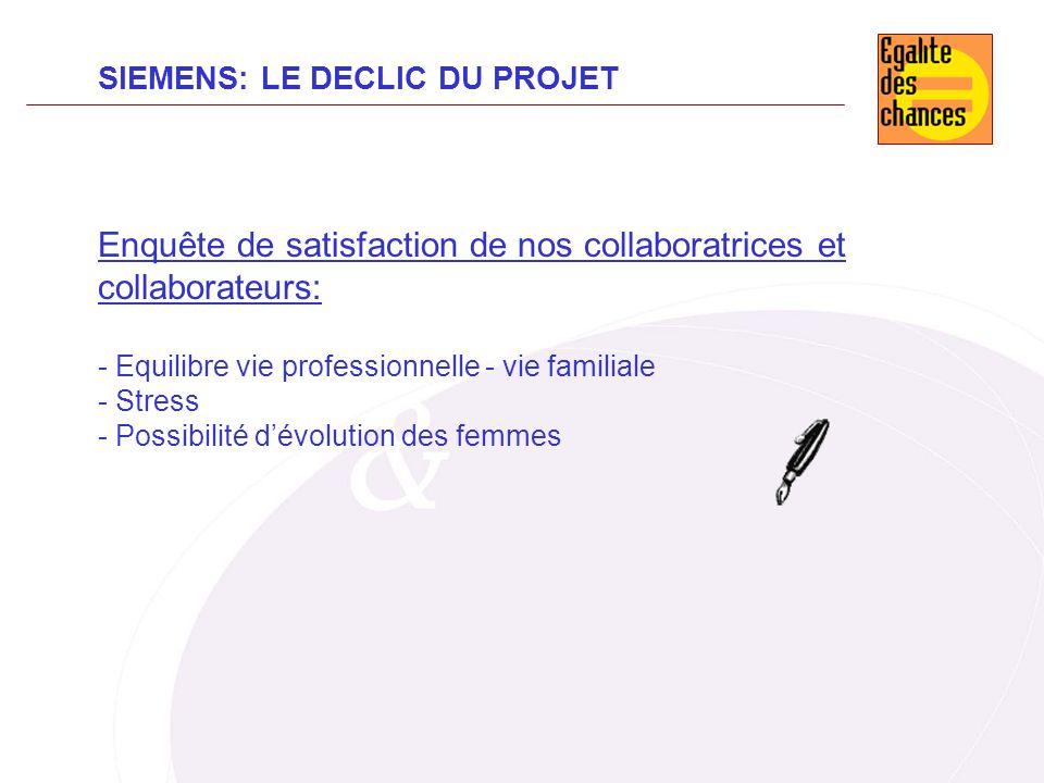 SIEMENS: LE DECLIC DU PROJET Enquête de satisfaction de nos collaboratrices et collaborateurs: - Equilibre vie professionnelle - vie familiale - Stres