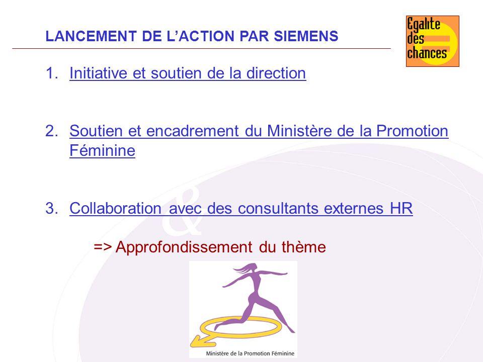 LANCEMENT DE LACTION PAR SIEMENS 1.Initiative et soutien de la direction 2.Soutien et encadrement du Ministère de la Promotion Féminine 3.Collaboratio