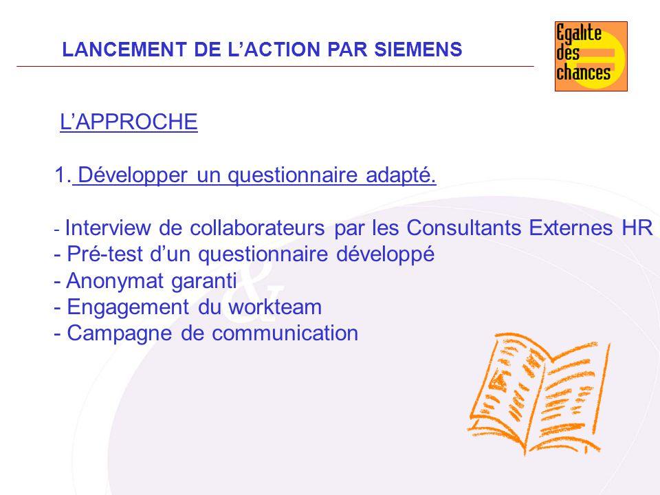 LANCEMENT DE LACTION PAR SIEMENS LAPPROCHE 1. Développer un questionnaire adapté. - Interview de collaborateurs par les Consultants Externes HR - Pré-