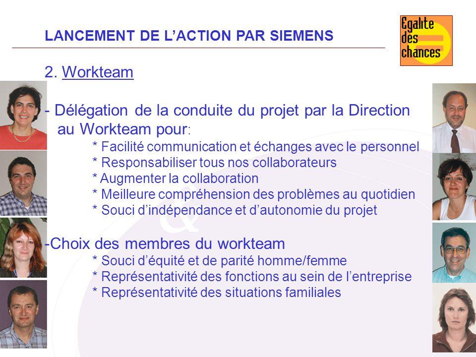 2. Workteam - Délégation de la conduite du projet par la Direction au Workteam pour : * Facilité communication et échanges avec le personnel * Respons