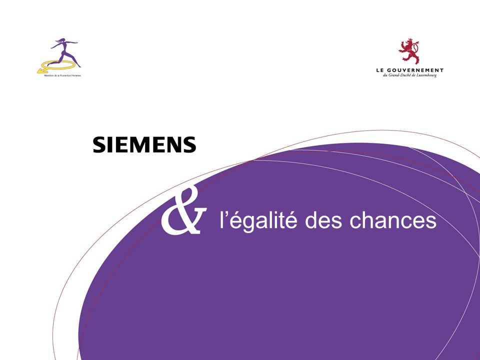 LE GROUPE SIEMENS AU LUXEMBOURG : DEPUIS 1910 Effectif: 343 dont 280 hommes et 63 femmes 9 nationalités dont 52 % de luxembourgeois(es) INFORMATION AND COMMUNICATION ELECTROMENAGER INDUSTRIE, TRANSPORT, ENERGIE SIEMENS TECHNOLOGIE DU BATIMENT SOLUTIONS MEDICALES Grande diversité de métiers, de personnes, dhorizons professionnels