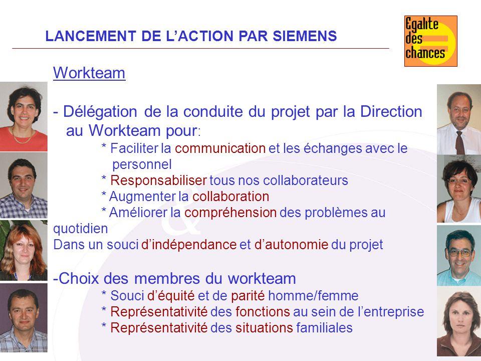 Workteam - Délégation de la conduite du projet par la Direction au Workteam pour : * Faciliter la communication et les échanges avec le personnel * Re