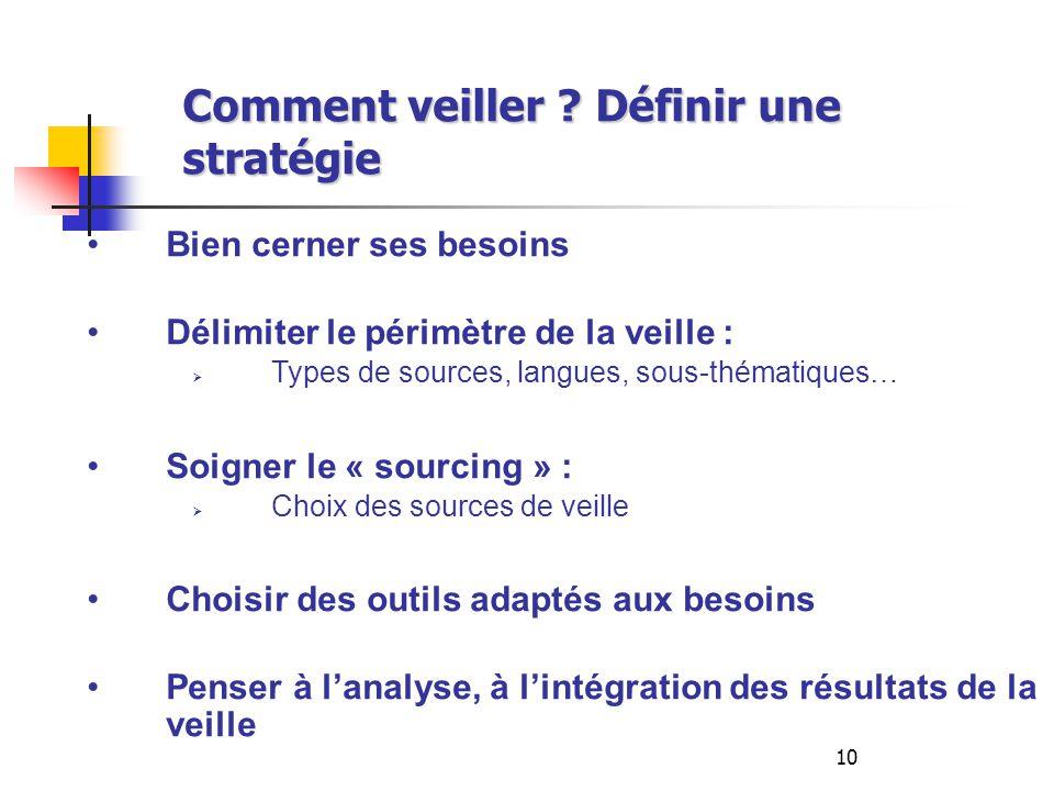 10 Comment veiller ? Définir une stratégie Bien cerner ses besoins Délimiter le périmètre de la veille : Types de sources, langues, sous-thématiques…