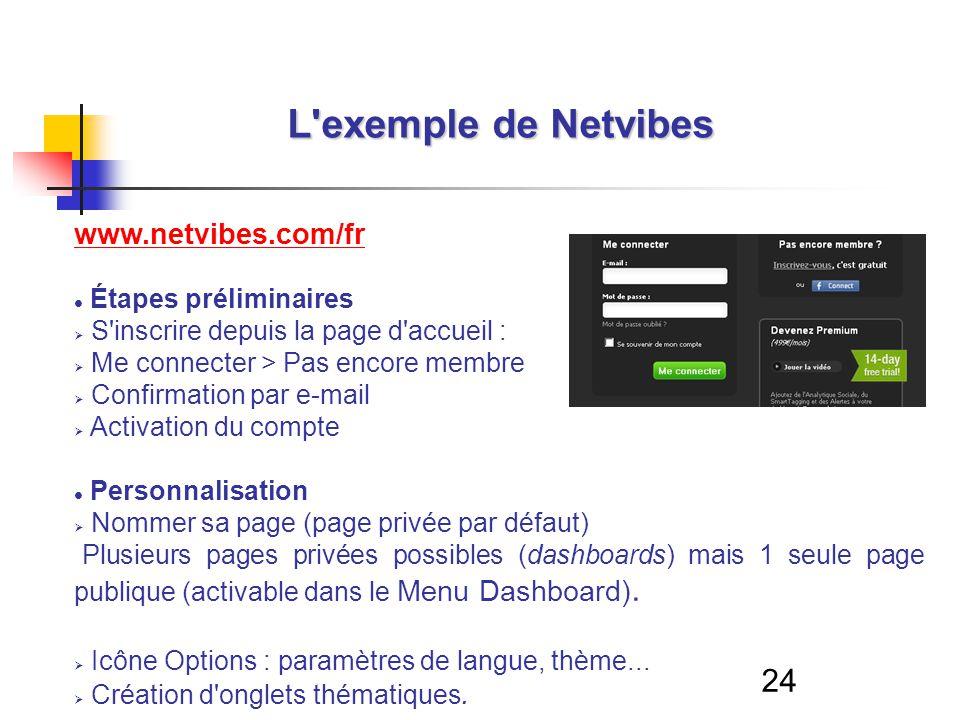 24 www.netvibes.com/fr Étapes préliminaires S'inscrire depuis la page d'accueil : Me connecter > Pas encore membre Confirmation par e-mail Activation