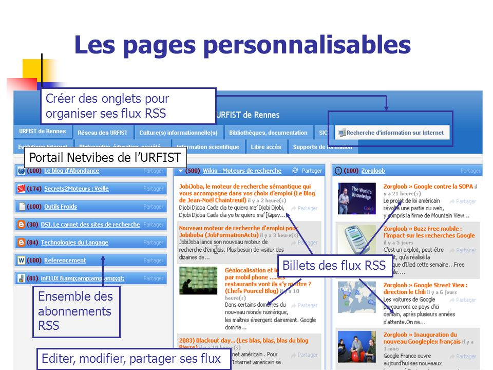 Urfist de Rennes, 201426Urfist de Rennes, 201326 Les pages personnalisables Ensemble des abonnements RSS Billets des flux RSS Créer des onglets pour organiser ses flux RSS Editer, modifier, partager ses flux Portail Netvibes de lURFIST