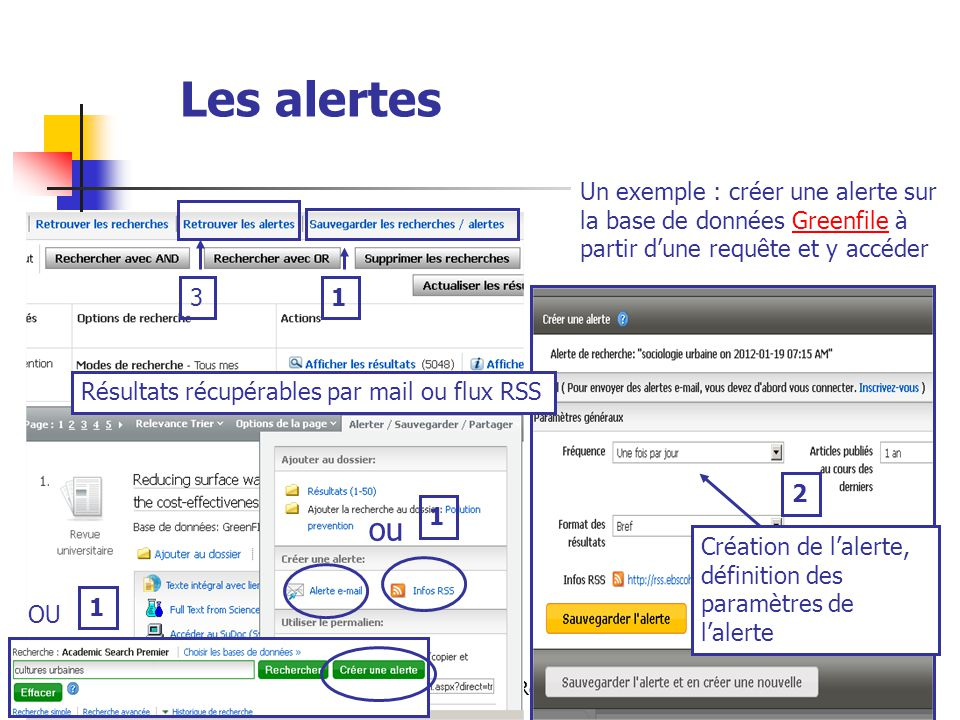 Urfist de Rennes, 201437 Les alertes Un exemple : créer une alerte sur la base de données Greenfile à partir dune requête et y accéderGreenfile OU 2 Création de lalerte, définition des paramètres de lalerte Résultats récupérables par mail ou flux RSS 1 ou 3 1 1