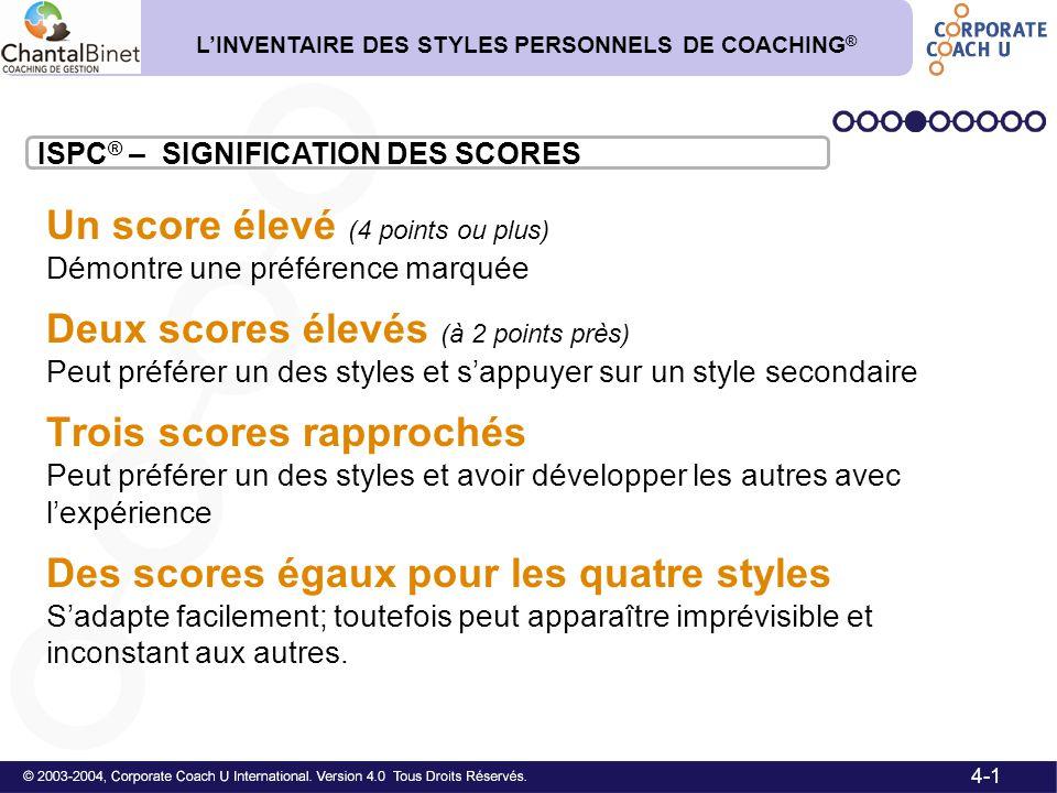 ISPC ® – SIGNIFICATION DES SCORES Un score élevé (4 points ou plus) Démontre une préférence marquée Deux scores élevés (à 2 points près) Peut préférer