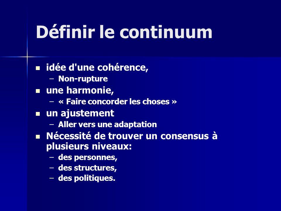 Définir le continuum idée d une cohérence, – –Non-rupture une harmonie, – –« Faire concorder les choses » un ajustement – –Aller vers une adaptation Nécessité de trouver un consensus à plusieurs niveaux: – –des personnes, – –des structures, – –des politiques.