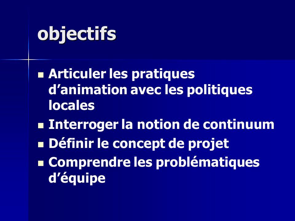 objectifs Articuler les pratiques danimation avec les politiques locales Interroger la notion de continuum Définir le concept de projet Comprendre les problématiques déquipe